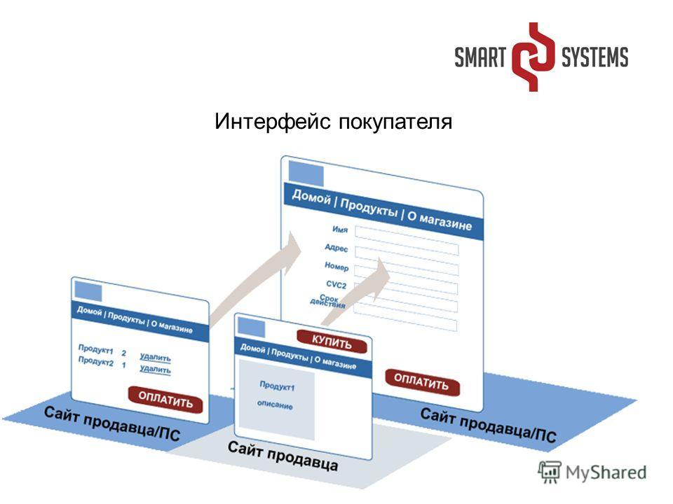 Интерфейс покупателя