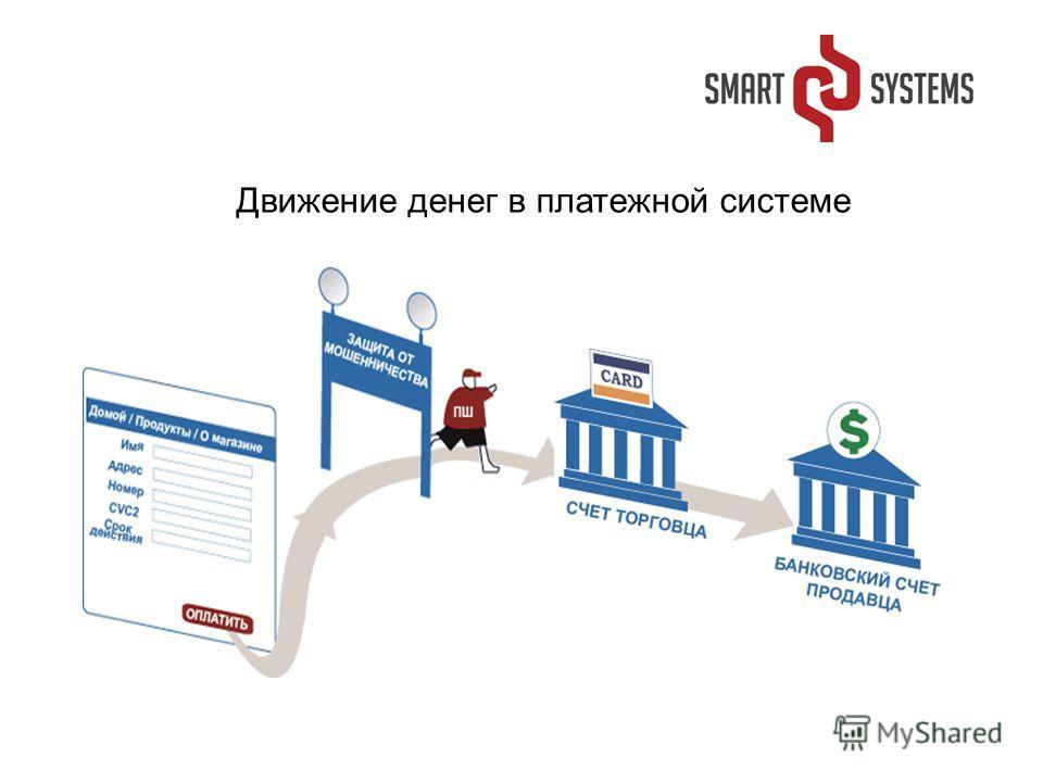 Движение денег в платежной системе