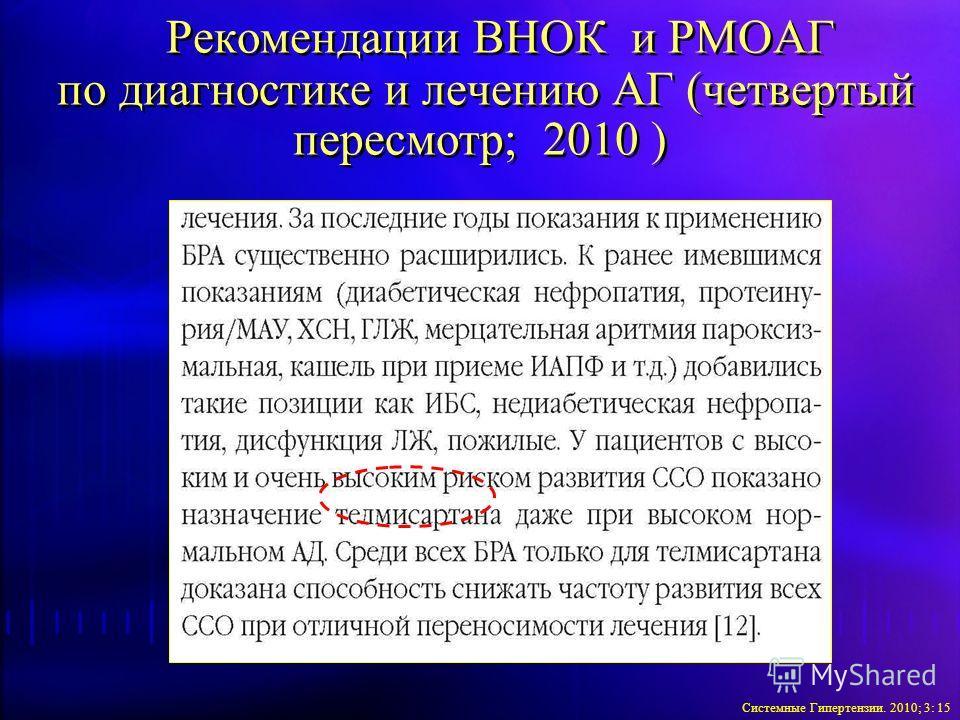 Рекомендации ВНОК и РМОАГ по диагностике и лечению АГ (четвертый пересмотр; 2010 ) Системные Гипертензии. 2010; 3: 15