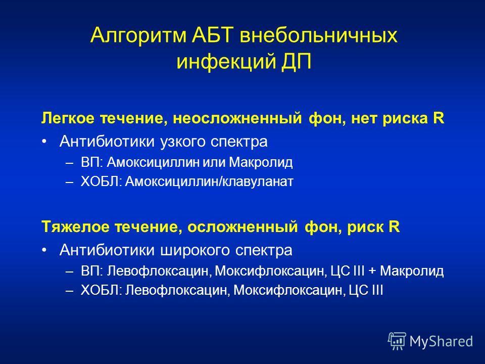 Алгоритм АБТ внебольничных инфекций ДП Легкое течение, неосложненный фон, нет риска R Антибиотики узкого спектра –ВП: Амоксициллин или Макролид –ХОБЛ: Амоксициллин/клавуланат Тяжелое течение, осложненный фон, риск R Антибиотики широкого спектра –ВП: