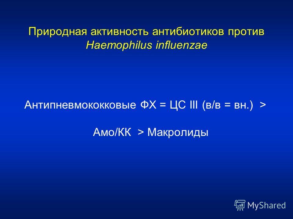 Природная активность антибиотиков против Haemophilus influenzae Антипневмококковые ФХ = ЦС III (в/в = вн.) > Амо/КК > Макролиды