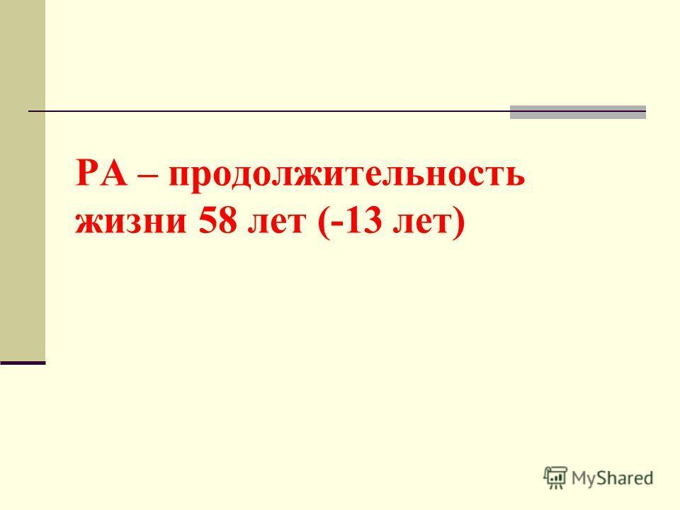 РА – продолжительность жизни 58 лет (-13 лет)
