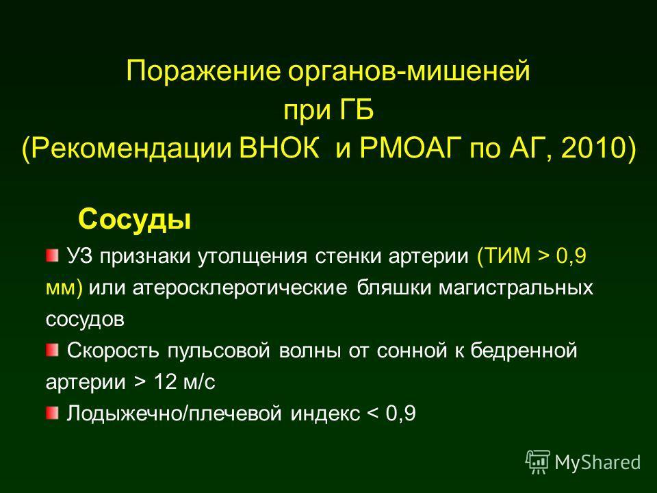 Сосуды УЗ признаки утолщения стенки артерии (ТИМ > 0,9 мм) или атеросклеротические бляшки магистральных сосудов Скорость пульсовой волны от сонной к бедренной артерии > 12 м/с Лодыжечно/плечевой индекс < 0,9 Поражение органов-мишеней при ГБ (Рекоменд