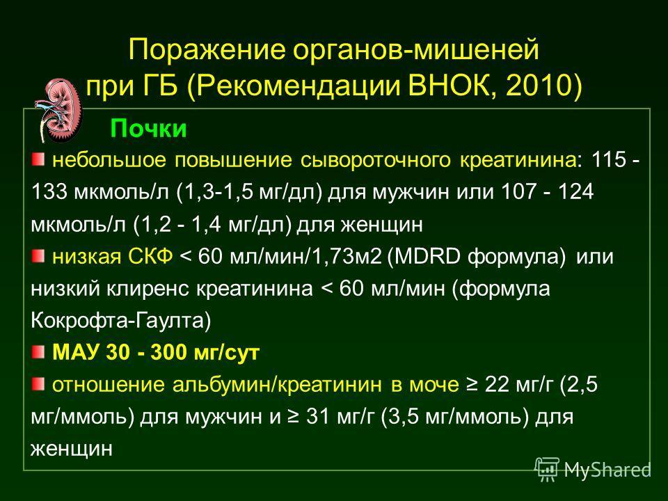Почки небольшое повышение сывороточного креатинина: 115 - 133 мкмоль/л (1,3-1,5 мг/дл) для мужчин или 107 - 124 мкмоль/л (1,2 - 1,4 мг/дл) для женщин низкая СКФ < 60 мл/мин/1,73м2 (MDRD формула) или низкий клиренс креатинина < 60 мл/мин (формула Кокр