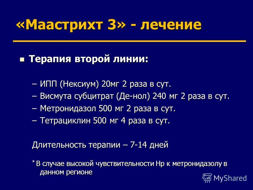 «Маастрихт 3» - лечение Терапия второй линии: Терапия второй линии: –ИПП (Нексиум) 20мг 2 раза в сут. –Висмута субцитрат (Де-нол) 240 мг 2 раза в сут. –Метронидазол 500 мг 2 раза в сут. –Тетрациклин 500 мг 4 раза в сут. Длительность терапии – 7-14 дн