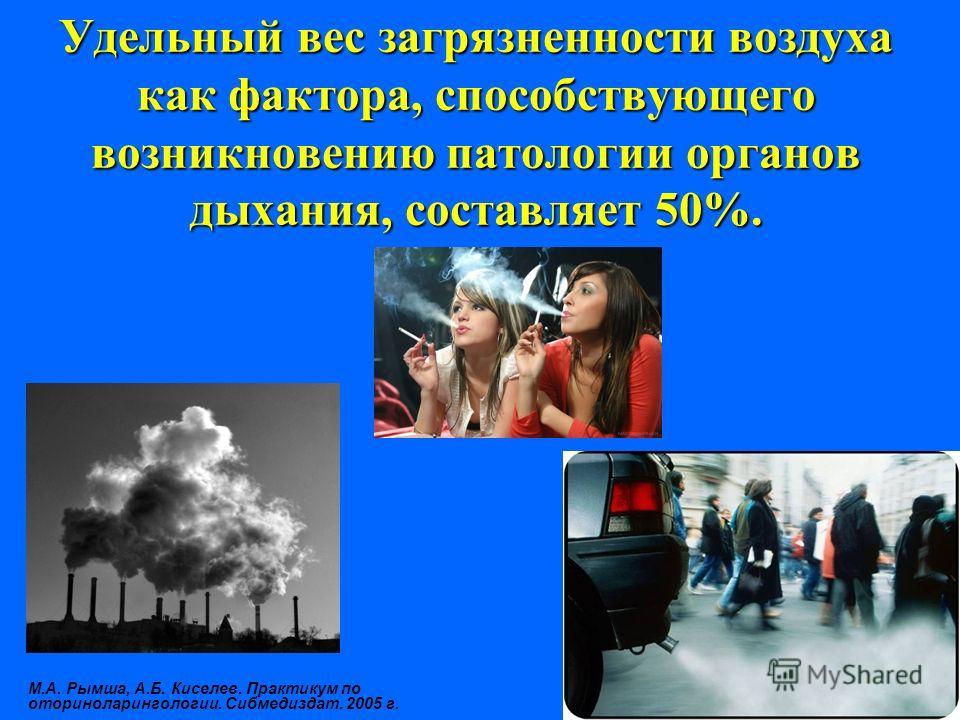 Удельный вес загрязненности воздуха как фактора, способствующего возникновению патологии органов дыхания, составляет 50%. М.А. Рымша, А.Б. Киселев. Практикум по оториноларингологии. Сибмедиздат. 2005 г.