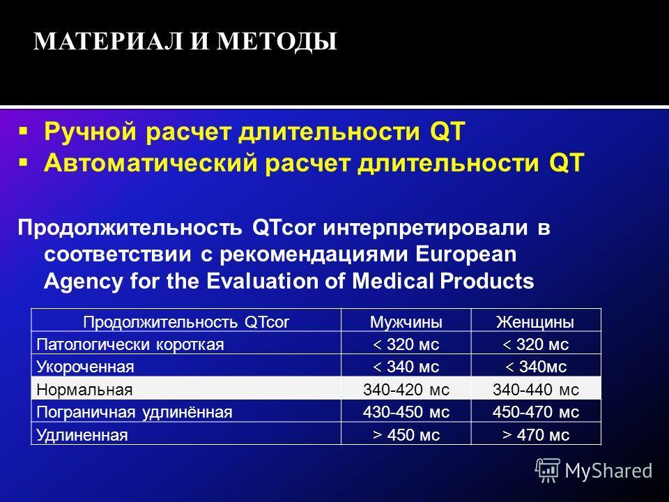 МАТЕРИАЛ И МЕТОДЫ Ручной расчет длительности QT Автоматический расчет длительности QT Продолжительность QTcor интерпретировали в соответствии с рекомендациями European Agency for the Evaluation of Medical Products Продолжительность QTcorМужчиныЖенщин