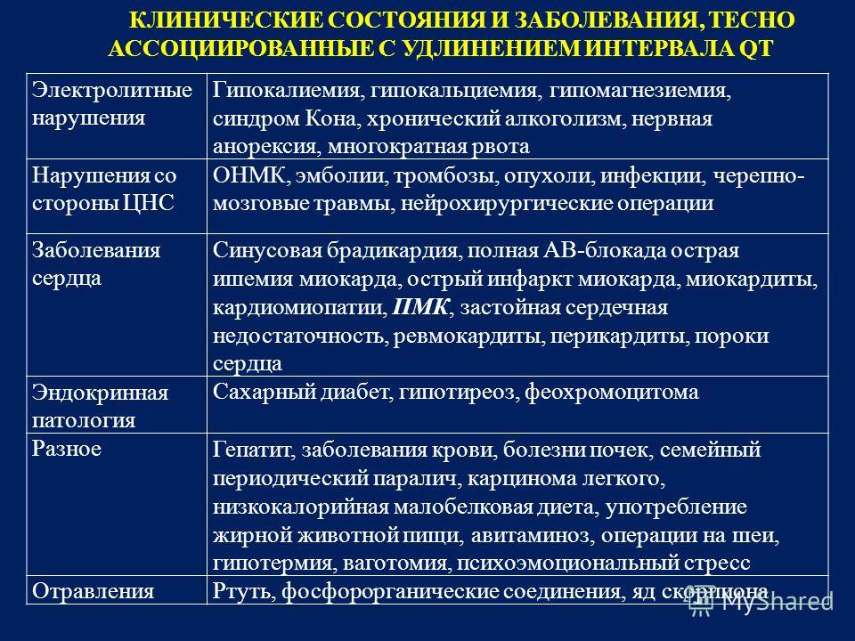 Электролитные нарушения Гипокалиемия, гипокальциемия, гипомагнезиемия, синдром Кона, хронический алкоголизм, нервная анорексия, многократная рвота Нарушения со стороны ЦНС ОНМК, эмболии, тромбозы, опухоли, инфекции, черепно- мозговые травмы, нейрохир