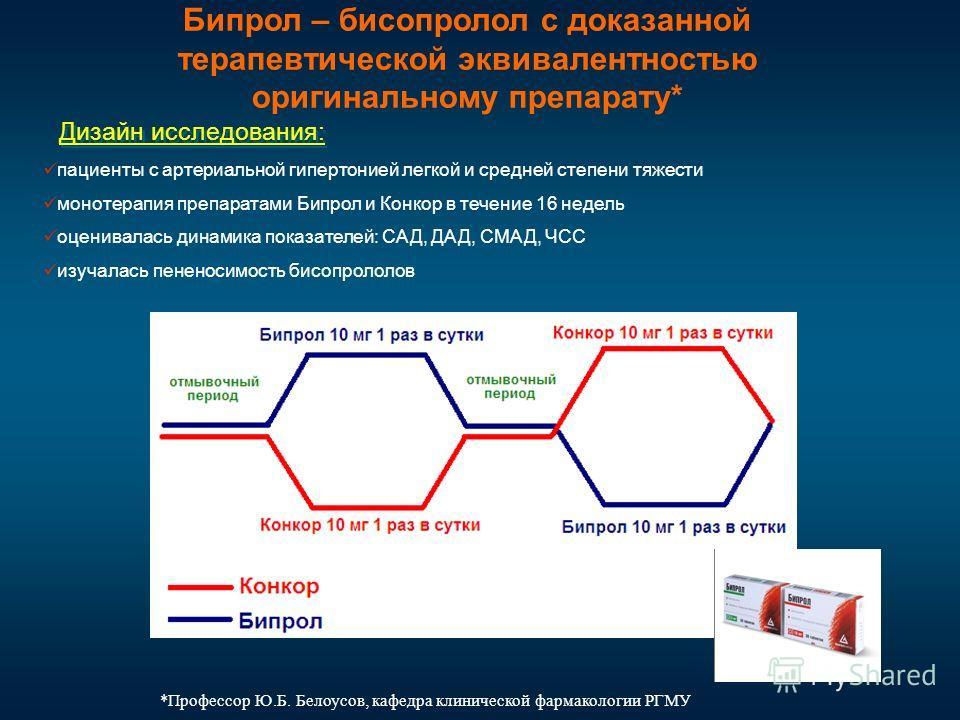 Дизайн исследования: пациенты с артериальной гипертонией легкой и средней степени тяжести монотерапия препаратами Бипрол и Конкор в течение 16 недель оценивалась динамика показателей: САД, ДАД, СМАД, ЧСС изучалась пененосимость бисопрололов Бипрол –