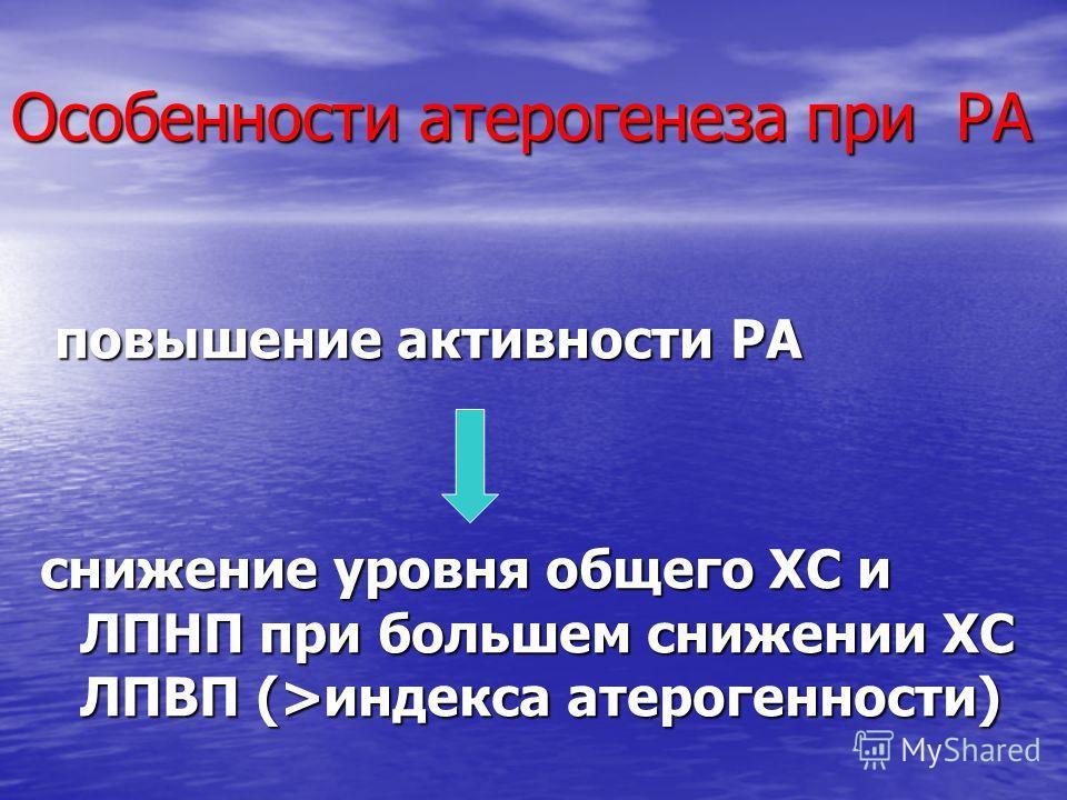 Особенности атерогенеза при РА повышение активности РА повышение активности РА снижение уровня общего ХС и ЛПНП при большем снижении ХС ЛПВП (>индекса атерогенности)