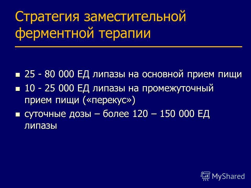 Стратегия заместительной ферментной терапии 25 - 80 000 ЕД липазы на основной прием пищи 25 - 80 000 ЕД липазы на основной прием пищи 10 - 25 000 ЕД липазы на промежуточный прием пищи («перекус») 10 - 25 000 ЕД липазы на промежуточный прием пищи («пе