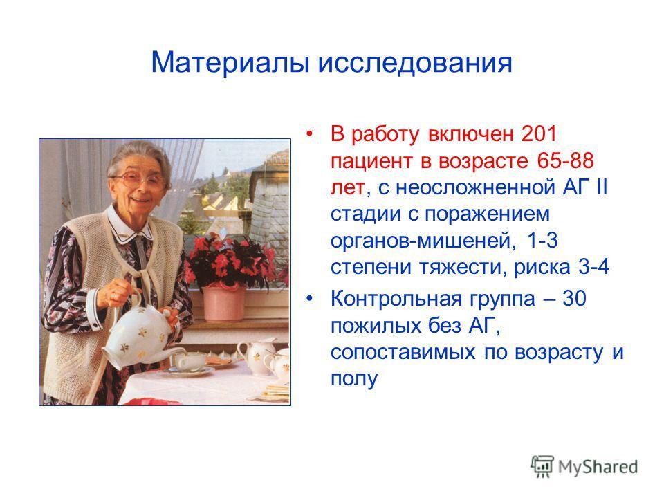 Материалы исследования В работу включен 201 пациент в возрасте 65-88 лет, с неосложненной АГ II стадии с поражением органов-мишеней, 1-3 степени тяжести, риска 3-4 Контрольная группа – 30 пожилых без АГ, сопоставимых по возрасту и полу