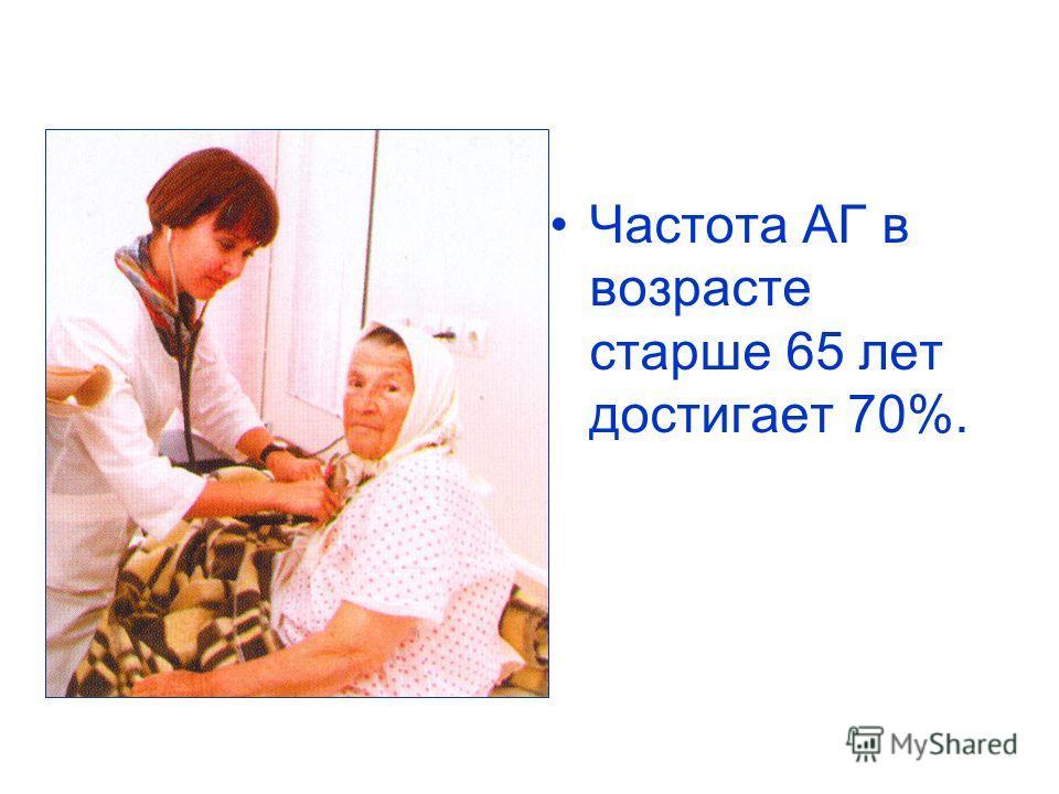 Частота АГ в возрасте старше 65 лет достигает 70%.