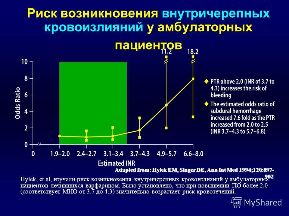 Hylek, et al, изучали риск возникновения внутричерепных кровоизлияний у амбулаторных пациентов лечившихся варфарином. Было установлено, что при повышении ПО более 2.0 (соответствует МНО от 3.7 до 4.3) значительно возрастает риск кровотечений. Adapted