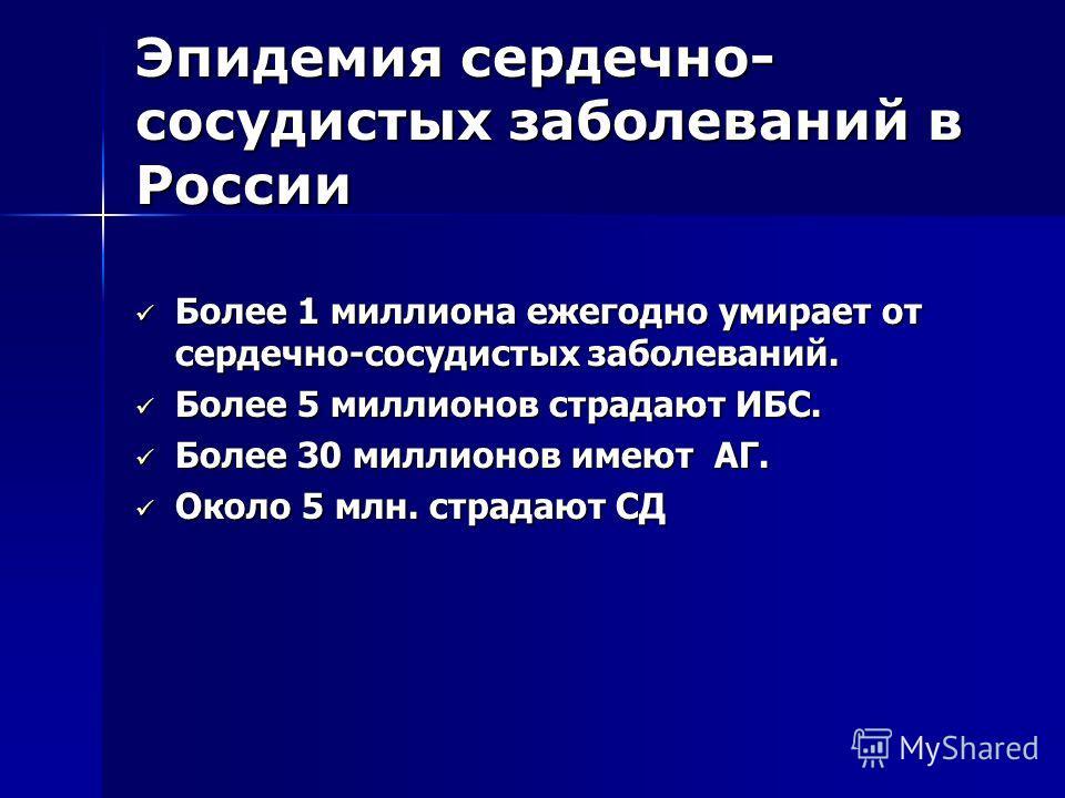 Эпидемия сердечно- сосудистых заболеваний в России Более 1 миллиона ежегодно умирает от сердечно-сосудистых заболеваний. Более 1 миллиона ежегодно умирает от сердечно-сосудистых заболеваний. Более 5 миллионов страдают ИБС. Более 5 миллионов страдают