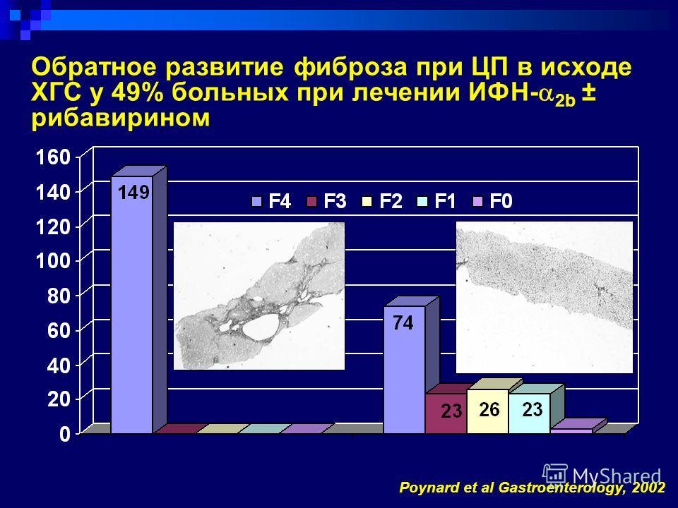 Обратное развитие фиброза при ЦП в исходе ХГС у 49% больных при лечении ИФН- 2b ± рибавирином Poynard et al Gastroenterology, 2002 До лечения После лечения 3