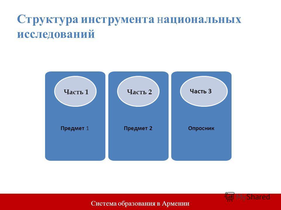 RUSSIA EDUCATION AID FOR DEVELOPMENT TRUST FUND Структура инструмента национальных исследований Предмет 1Предмет 2Опросник Часть 3 Часть 2Часть 1 Система образования в Армении