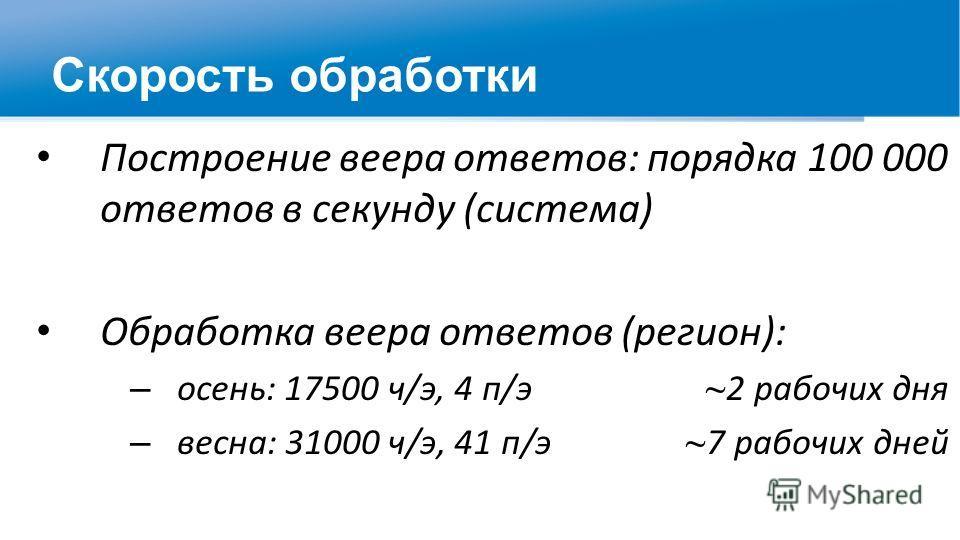Скорость обработки Построение веера ответов: порядка 100 000 ответов в секунду (система) Обработка веера ответов (регион): – осень: 17500 ч/э, 4 п/э ~ 2 рабочих дня – весна: 31000 ч/э, 41 п/э ~ 7 рабочих дней