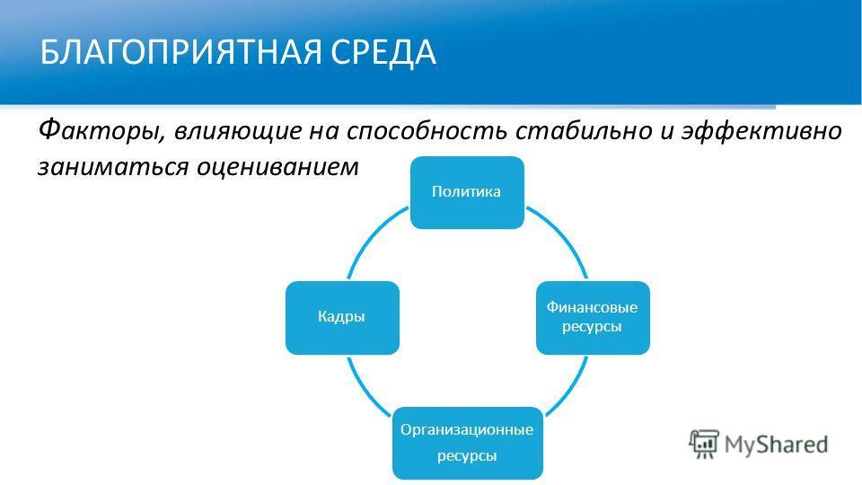 БЛАГОПРИЯТНАЯ СРЕДА Ф акторы, влияющие на способность стабильно и эффективно заниматься оцениванием Политика Финансовые ресурсы Организационные ресурсы Кадры