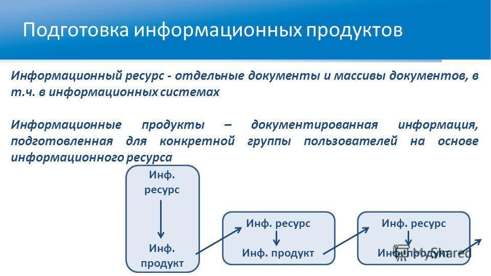 Подготовка информационных продуктов Информационный ресурс - отдельные документы и массивы документов, в т.ч. в информационных системах Информационные продукты – документированная информация, подготовленная для конкретной группы пользователей на основ