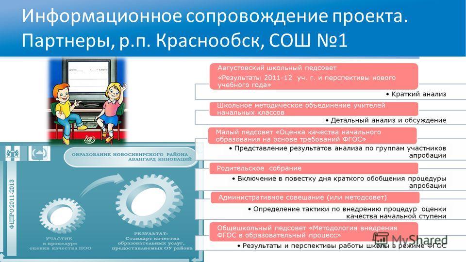 Информационное сопровождение проекта. Партнеры, р.п. Краснообск, СОШ 1
