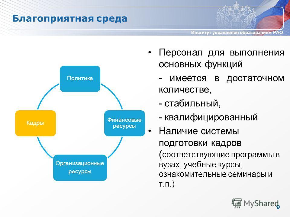 Институт управления образованием РАО Благоприятная среда 9 Персонал для выполнения основных функций - имеется в достаточном количестве, - стабильный, - квалифицированный Наличие системы подготовки кадров ( соответствующие программы в вузах, учебные к