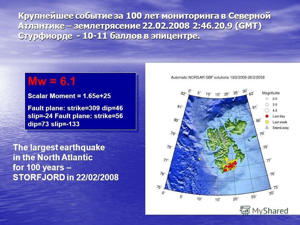 Крупнейшее событие за 100 лет мониторинга в Северной Атлантике – землетрясение 22.02.2008 2:46.20.9 (GMT) Стурфиорде - 10-11 баллов в эпицентре. Mw = 6.1 Scalar Moment = 1.65e+25 Fault plane: strike=309 dip=46 slip=-24 Fault plane: strike=56 dip=73 s