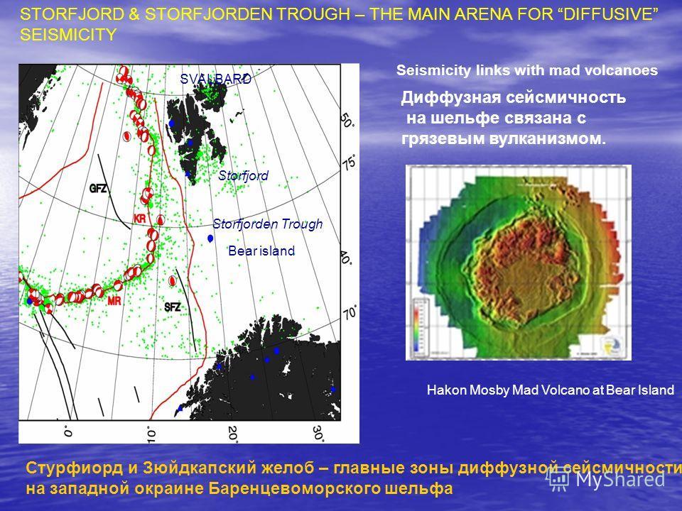 STORFJORD & STORFJORDEN TROUGH – THE MAIN ARENA FOR DIFFUSIVE SEISMICITY Диффузная сейсмичность на шельфе связана с грязевым вулканизмом. Bear island SVALBARD Storfjord Storfjorden Trough Стурфиорд и Зюйдкапский желоб – главные зоны диффузной сейсмич