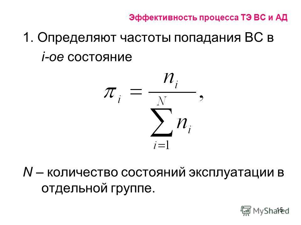 15 Эффективность процесса ТЭ ВС и АД 1. Определяют частоты попадания ВС в і-ое состояние N – количество состояний эксплуатации в отдельной группе.