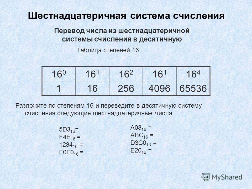 шестнадцатеричное число со знаком