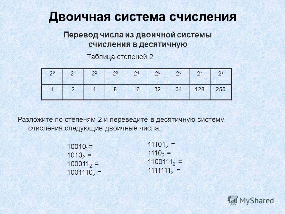 Двоичная система счисления Разложите по степеням 2 и переведите в десятичную систему счисления следующие двоичные числа: Перевод числа из двоичной системы счисления в десятичную Таблица степеней 2 10010 2 = 1010 2 = 100011 2 = 1001110 2 = 11101 2 = 1