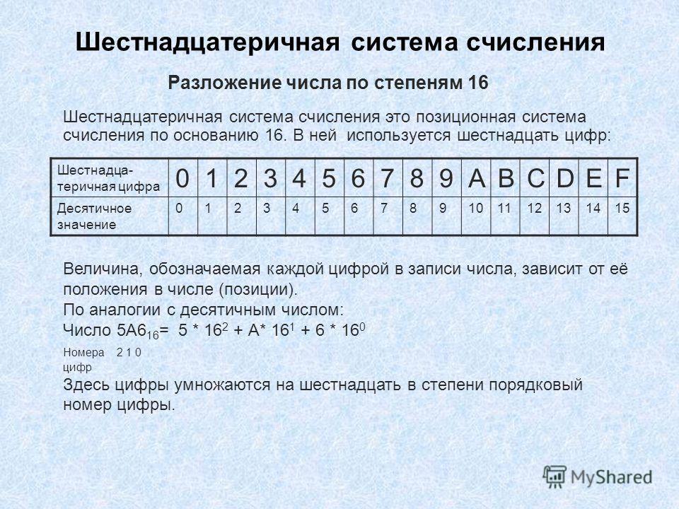Шестнадцатеричная система счисления Шестнадцатеричная система счисления это позиционная система счисления по основанию 16. В ней используется шестнадцать цифр: Разложение числа по степеням 16 Шестнадца- теричная цифра 0123456789ABCDEF Десятичное знач