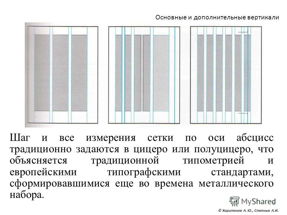 9 Основные и дополнительные вертикали © Харитонов А. Ю., Степных А.И. Шаг и все измерения сетки по оси абсцисс традиционно задаются в цицеро или полуцицеро, что объясняется традиционной типометрией и европейскими типографскими стандартами, сформирова