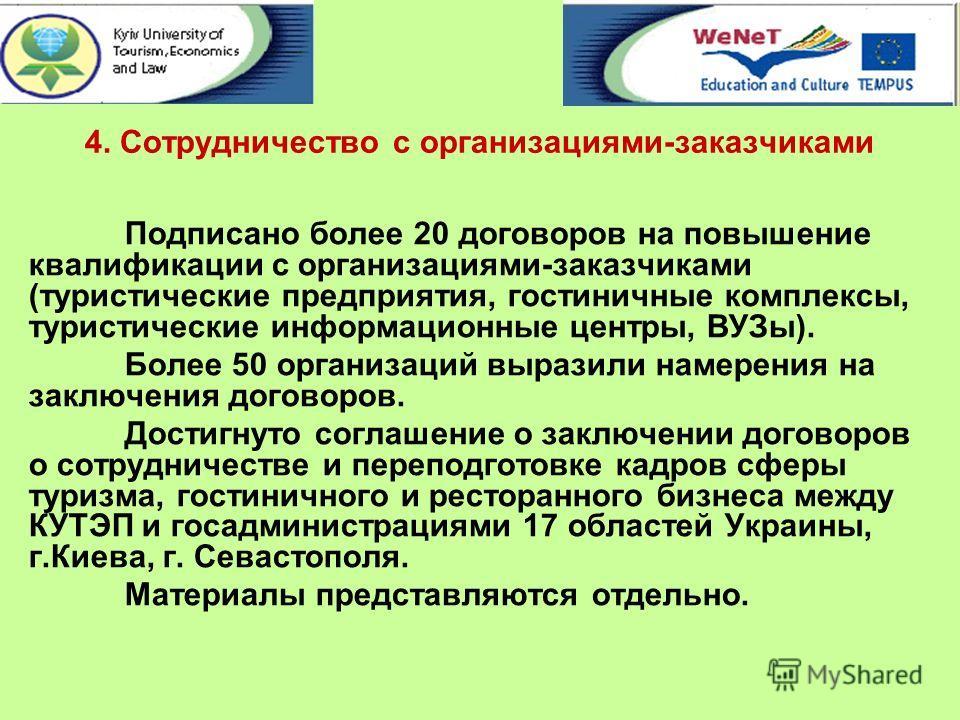 4. Сотрудничество с организациями-заказчиками Подписано более 20 договоров на повышение квалификации с организациями-заказчиками (туристические предприятия, гостиничные комплексы, туристические информационные центры, ВУЗы). Более 50 организаций выраз