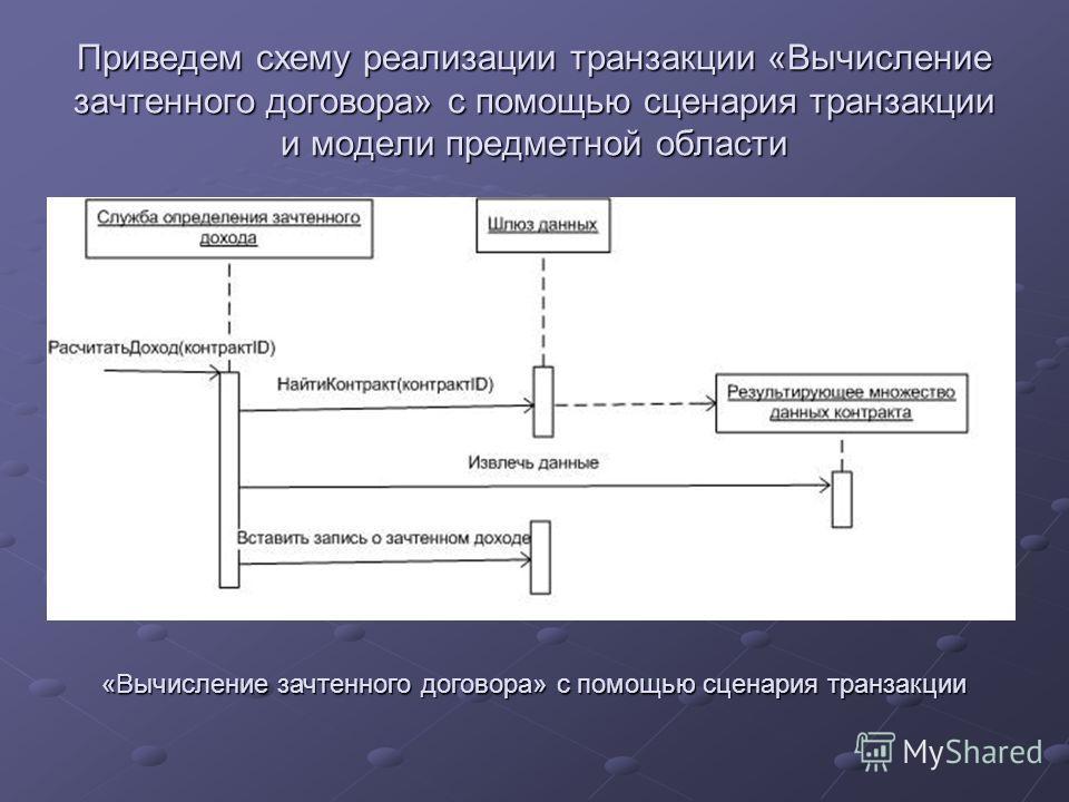 Приведем схему реализации транзакции «Вычисление зачтенного договора» с помощью сценария транзакции и модели предметной области «Вычисление зачтенного договора» с помощью сценария транзакции