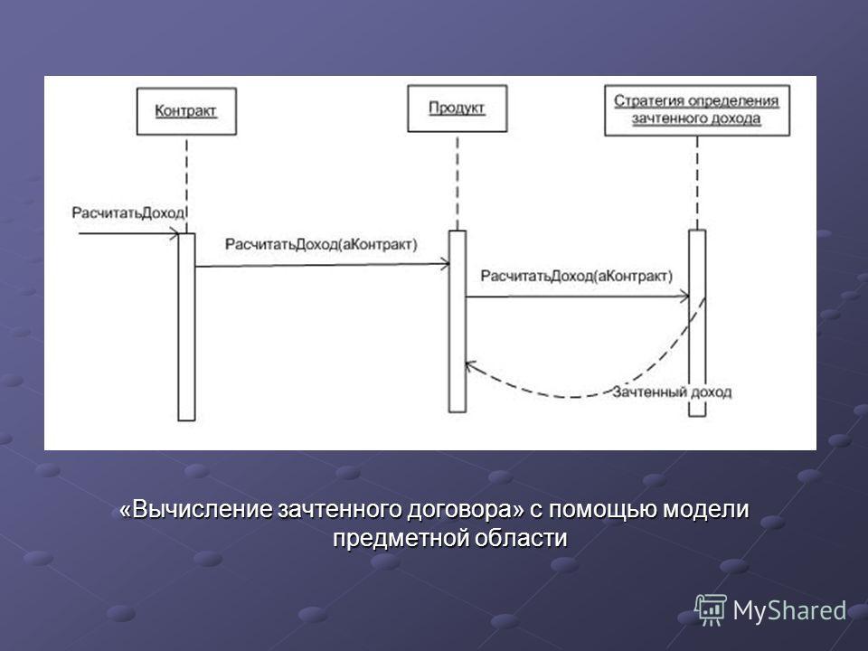 «Вычисление зачтенного договора» с помощью модели предметной области