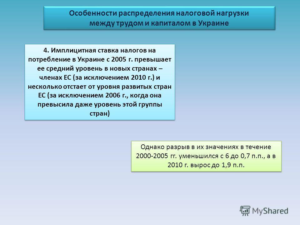Особенности распределения налоговой нагрузки между трудом и капиталом в Украине Особенности распределения налоговой нагрузки между трудом и капиталом в Украине 4. Имплицитная ставка налогов на потребление в Украине с 2005 г. превышает ее средний уров