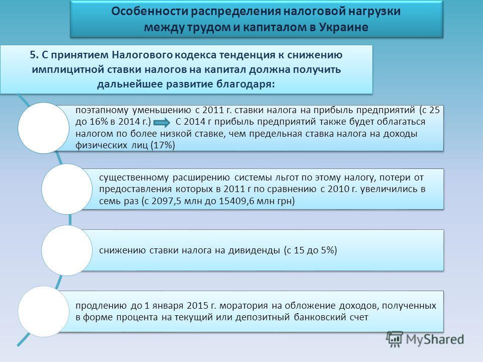 Особенности распределения налоговой нагрузки между трудом и капиталом в Украине Особенности распределения налоговой нагрузки между трудом и капиталом в Украине 5. С принятием Налогового кодекса тенденция к снижению имплицитной ставки налогов на капит