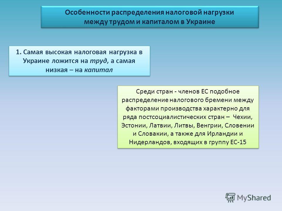 Особенности распределения налоговой нагрузки между трудом и капиталом в Украине Особенности распределения налоговой нагрузки между трудом и капиталом в Украине 1. Самая высокая налоговая нагрузка в Украине ложится на труд, а самая низкая – на капитал