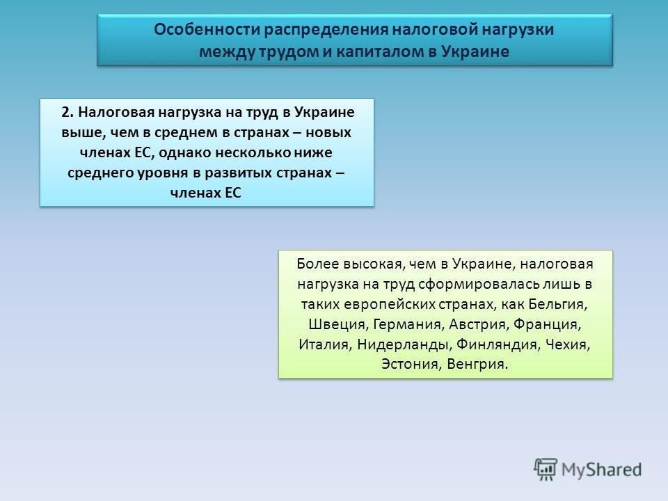 Особенности распределения налоговой нагрузки между трудом и капиталом в Украине Особенности распределения налоговой нагрузки между трудом и капиталом в Украине 2. Налоговая нагрузка на труд в Украине выше, чем в среднем в странах – новых членах ЕС, о