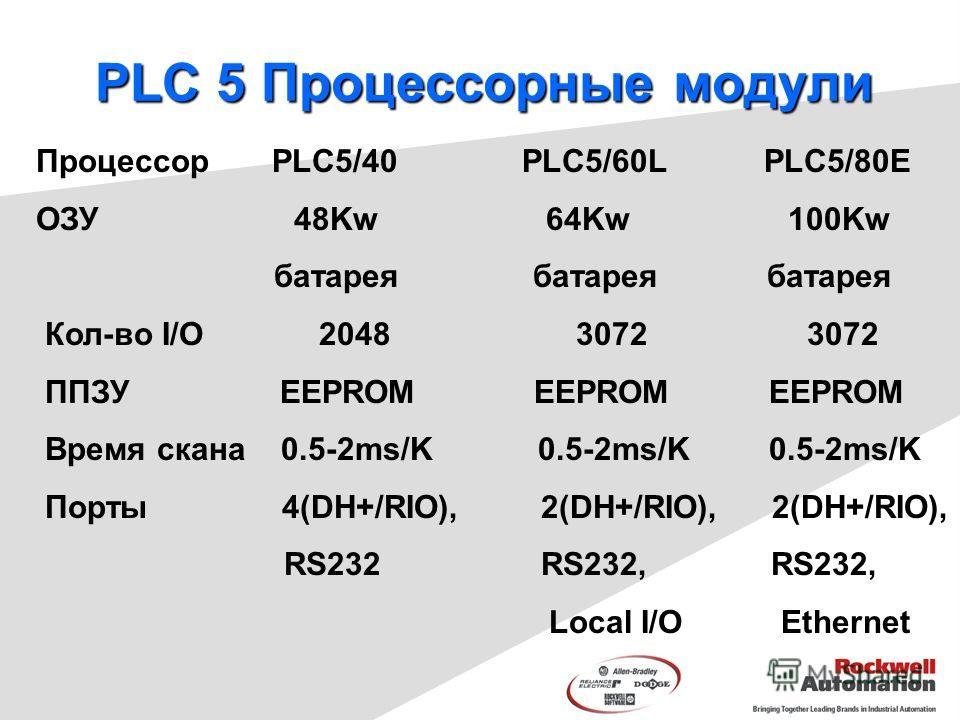 PLC 5 Процессорные модули Процессор PLC5/40 PLC5/60L PLC5/80E ОЗУ 48Kw 64Kw 100Kw батарея батарея батарея Кол-во I/О 2048 3072 3072 ППЗУ EEPROM EEPROM EEPROM Время скана 0.5-2ms/K 0.5-2ms/K 0.5-2ms/K Порты 4(DH+/RIO), 2(DH+/RIO), 2(DH+/RIO), RS232 RS