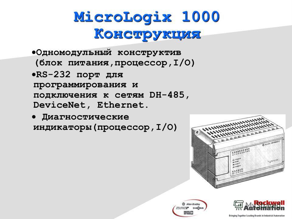 MicroLogix 1000 Конструкция Одномодульный конструктив (блок питания,процессор,I/O) RS-232 порт для программирования и подключения к сетям DH-485, DeviceNet, Ethernet. Диагностические индикаторы(процессор,I/O)