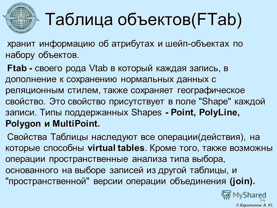 14 Таблица объектов(FTab) хранит информацию об атрибутах и шейп-объектах по набору объектов. хранит информацию об атрибутах и шейп-объектах по набору объектов. Ftab - своего рода Vtab в который каждая запись, в дополнение к сохранению нормальных данн