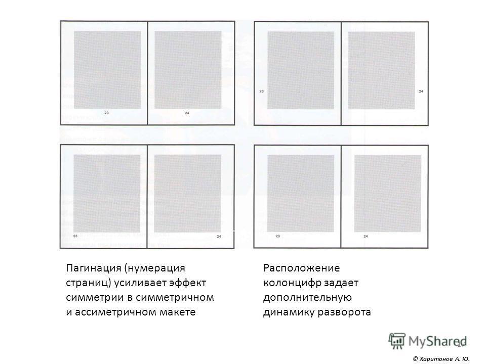 © Харитонов А. Ю. 17 Пагинация (нумерация страниц) усиливает эффект симметрии в симметричном и ассиметричном макете Расположение колонцифр задает дополнительную динамику разворота
