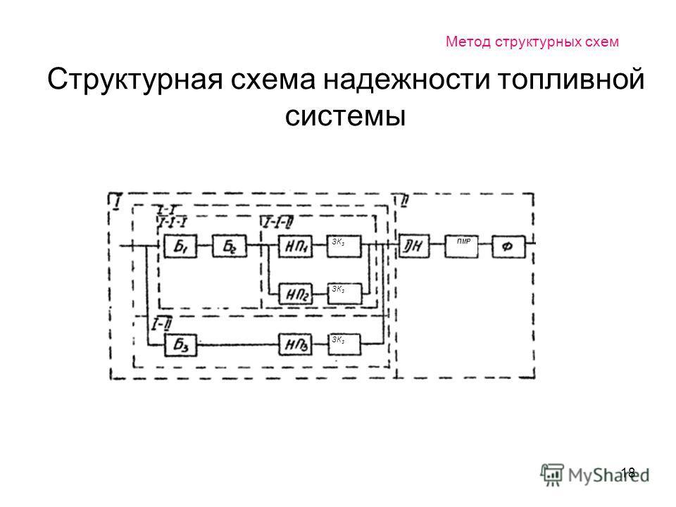 18 Метод структурных схем Структурная схема надежности топливной системы ЗК 3 ПМР