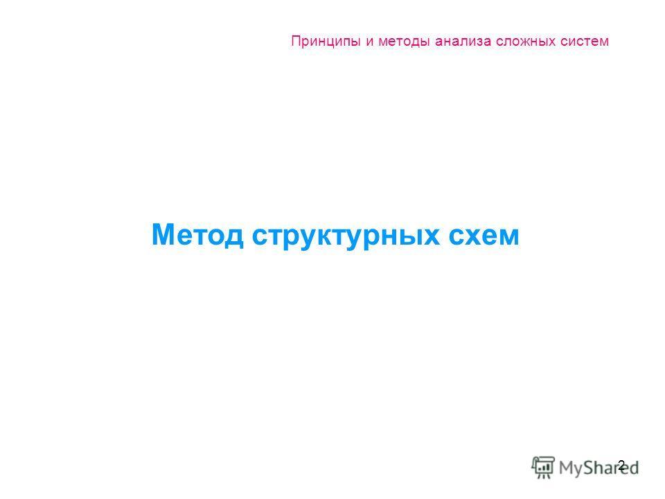 2 Принципы и методы анализа сложных систем Метод структурных схем