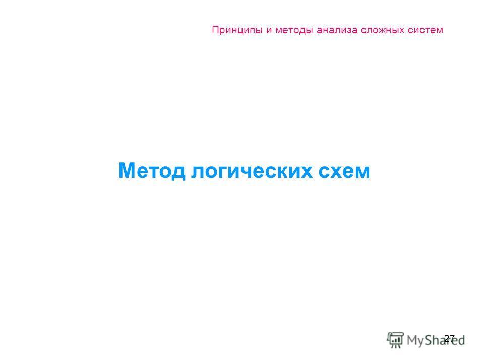 27 Принципы и методы анализа сложных систем Метод логических схем