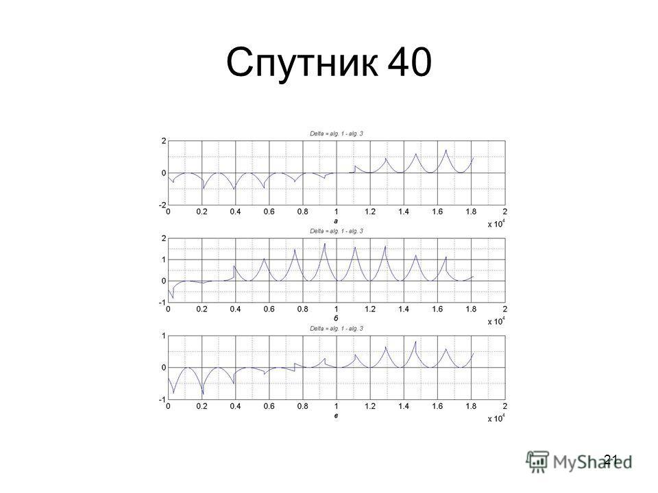 21 Спутник 40