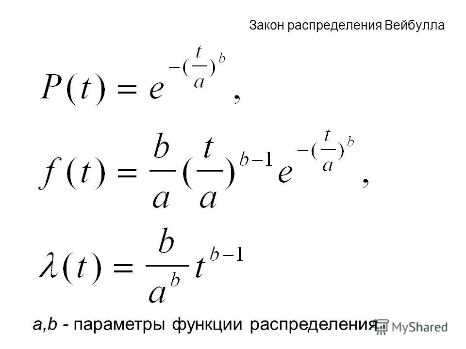 Закон распределения Вейбулла a,b - параметры функции распределения