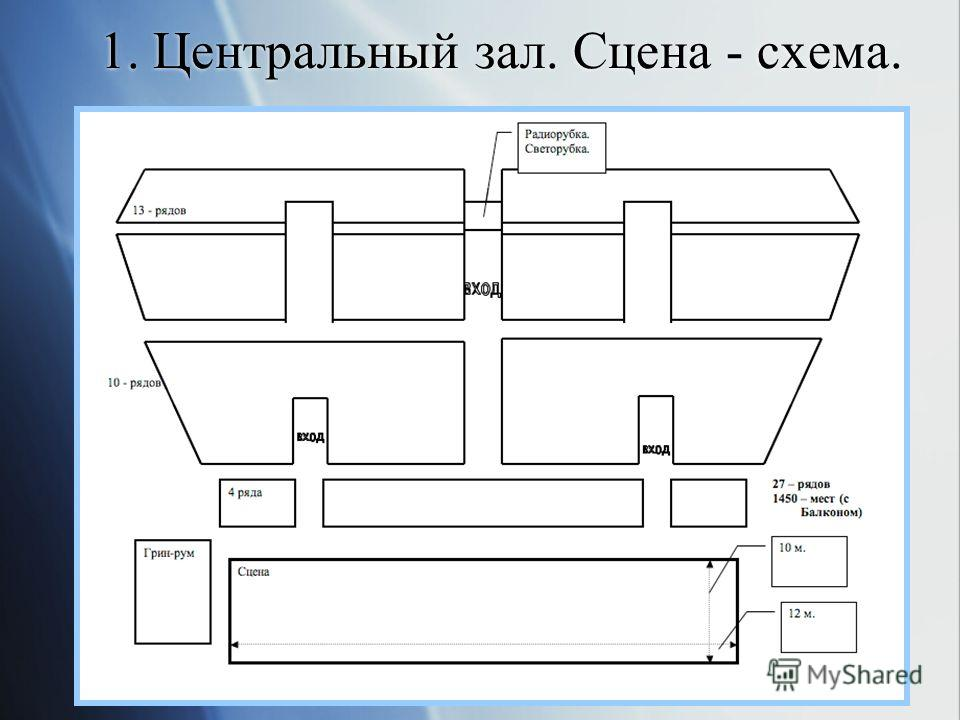 1. Центральный зал. Сцена - схема.